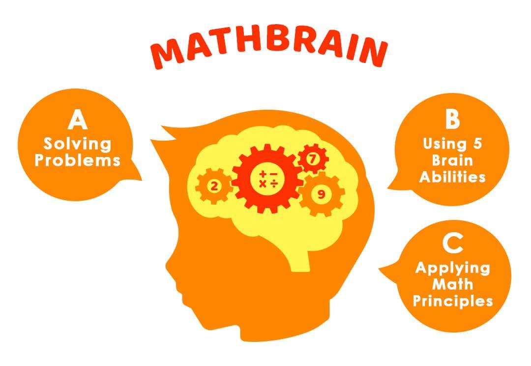 MathBrain for fun young child